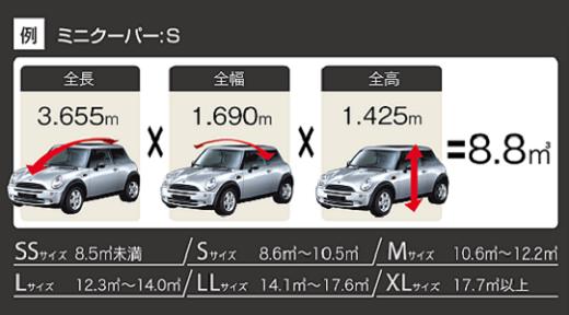 サイズ分類